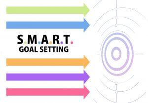 smart doelen